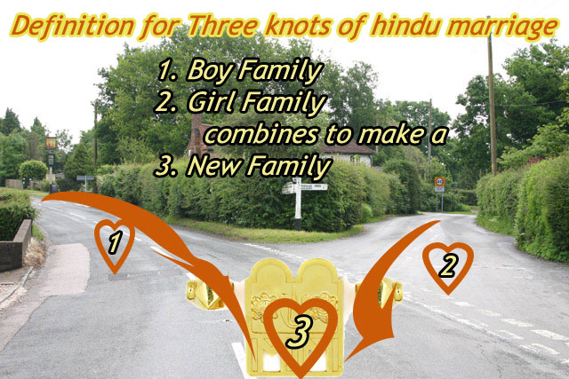 3 knots in hindu marriage meaning relationship